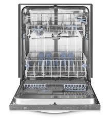 Dishwasher Repair Richmond Hill